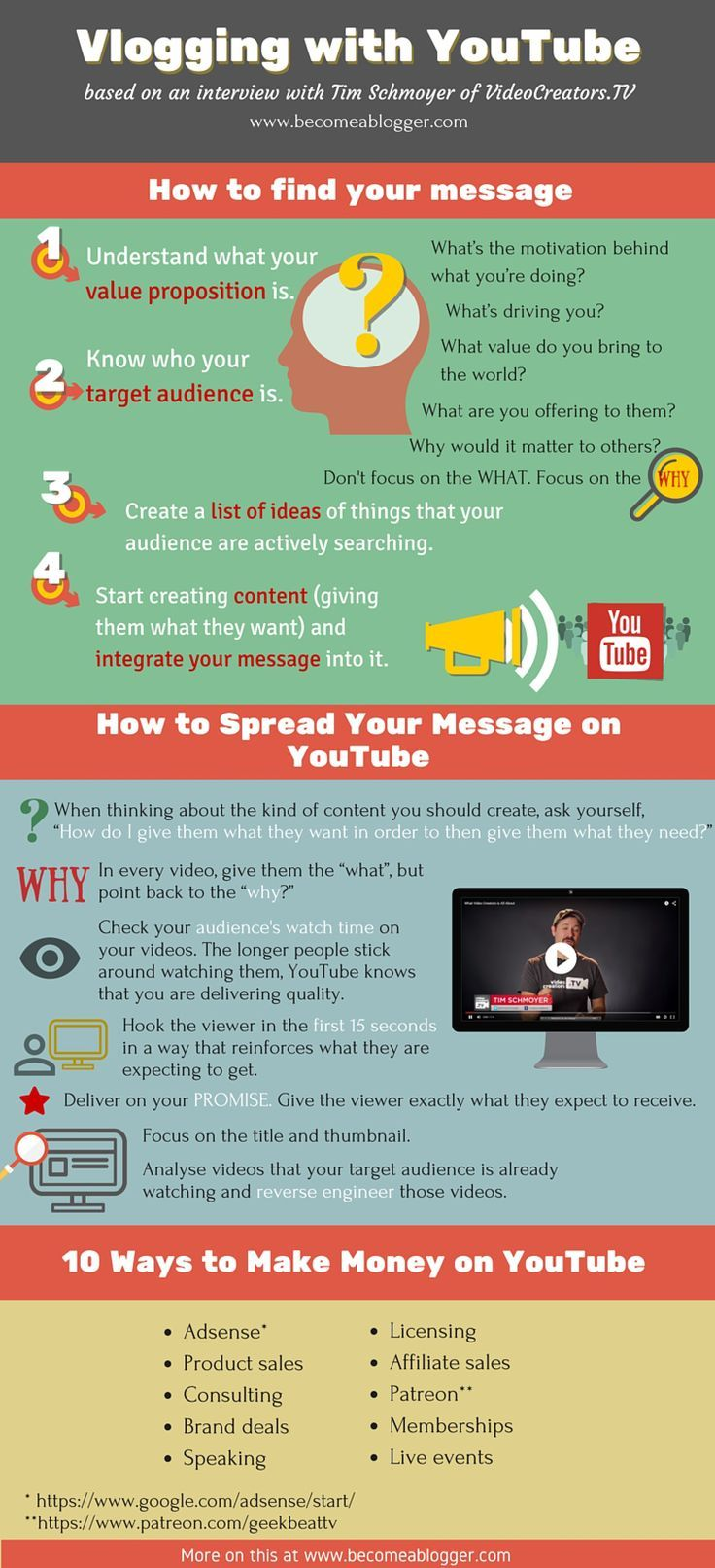 How to find your message and spread it on You Tube. Plus, make money!