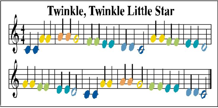Color Coded Xylophone Sheet Music Children How To Play Along
