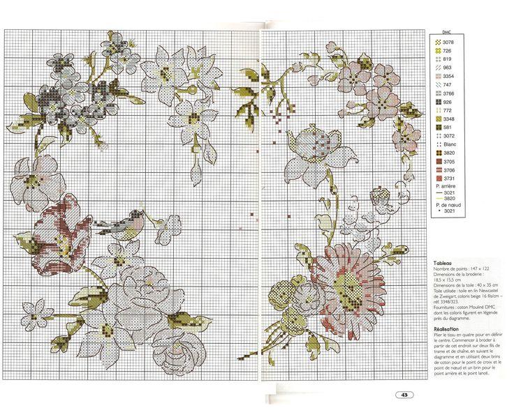 цветочная схема вышивки