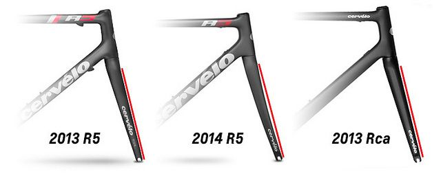 R_Fork_Comparison by discusx2, via Flickr