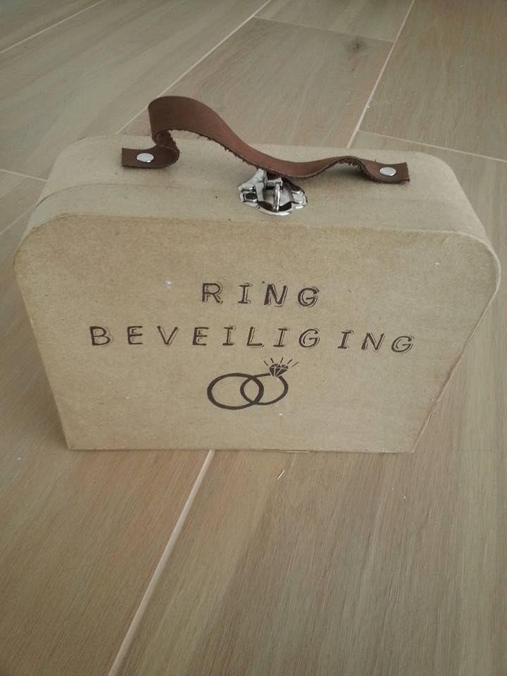 Ring-beveiliging