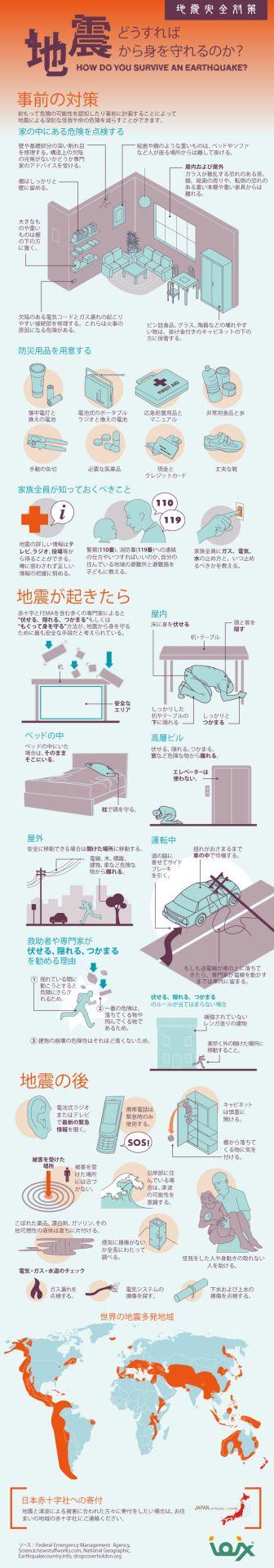 #地震 #災害 #防災 #お役立ち (Via:インフォグラフィックギャラリー) ほぉ!これはわかりやすい! 弊社ではのり面の安全具も取り扱っております!