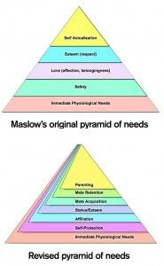 » Updated Maslow's Pyramid of Needs - Psych Central News - self-actualization is gone, mate-retention stuff in it's place... hmmm....