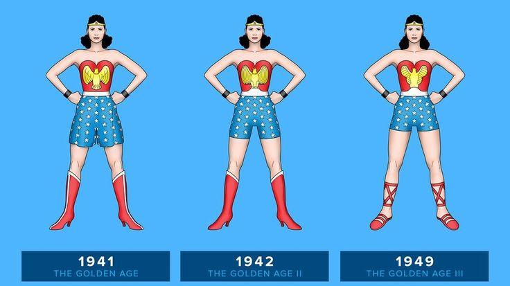 Conheça todos os trajes já usados pela Mulher-Maravilha em 75 anos