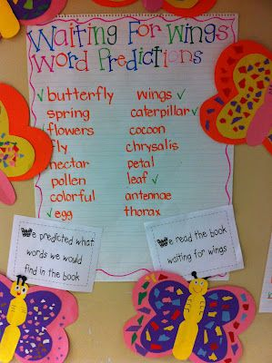 Predict what words will be in the story based on the titleSummer Olympics, Schools Ideas, Teaching Ideas, Insects Study, Room 36, Literacy Ideas, Insects United, Blog, Classroom Goodies
