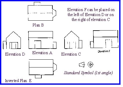 how to draw elevation from plan
