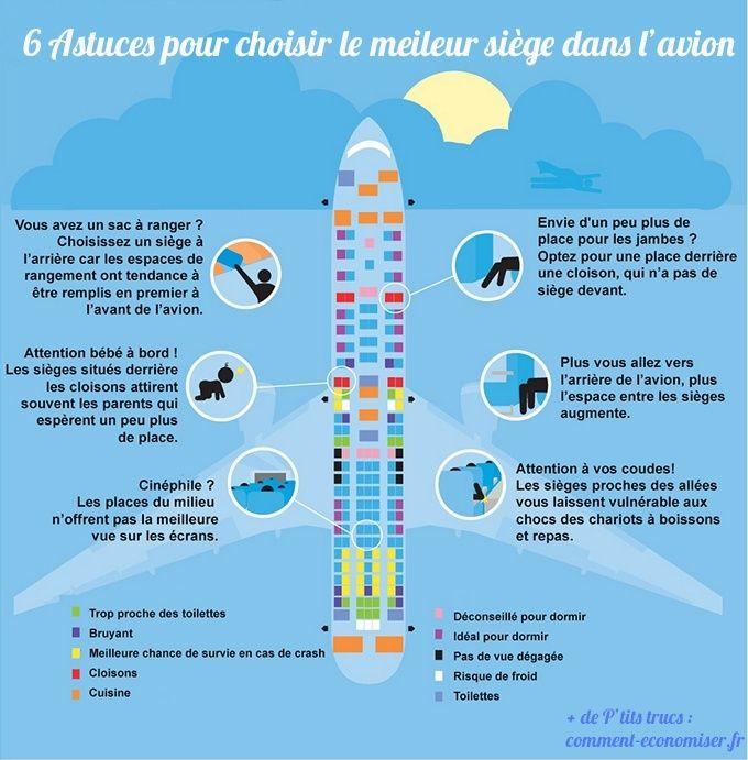 6 astuces pour trouver le meilleur siege dans l'avion. http://atypika.ca/