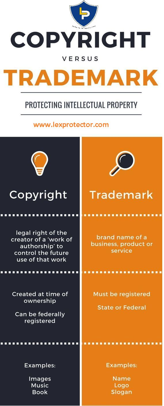 Lex Protector an International Law Firm specialized in Intellectual Property Law,Trademark application and registration, patent submission in USA and India.  Email: mail@lexprotector.com Tel: +91 – 96585 77326 | 90400 77326 Skype: AurobindaPanda