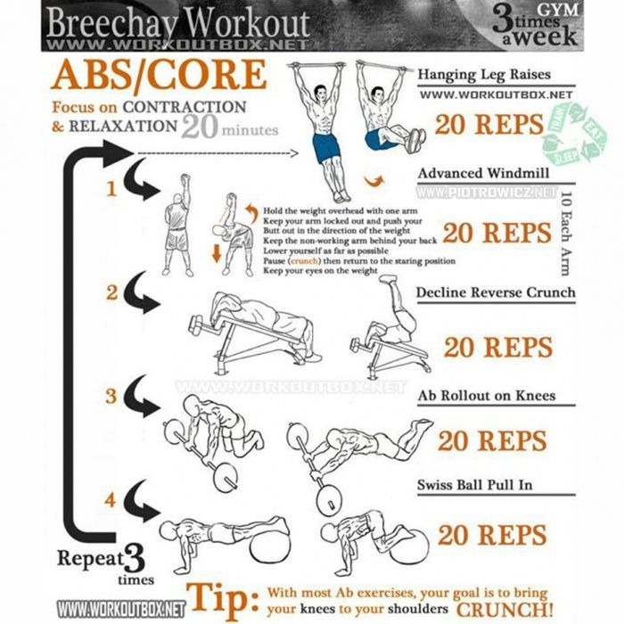 Breechay Workout - Ab & Core Training 3 Times A Week Gym