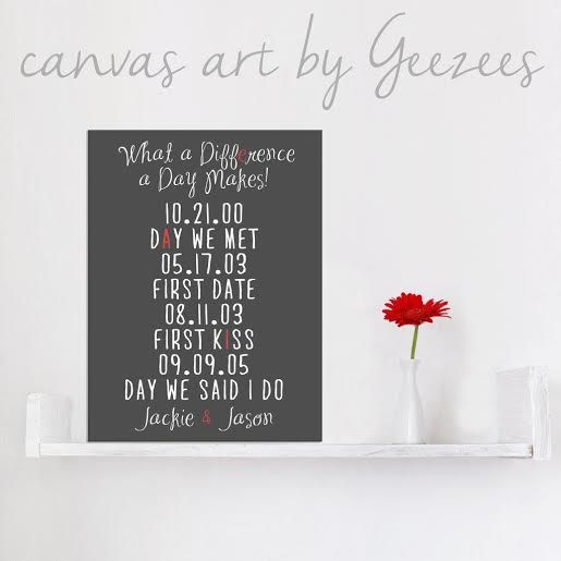 Wedding Anniversary Gift Guide : Wedding Gift Guide to Cotton Anniversary Gift Ideas Typography ...