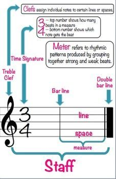 20 best Music Posters images on Pinterest | Music classroom ...