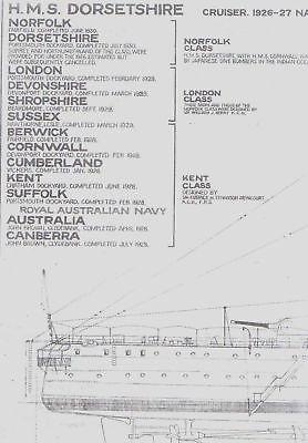 HMS DORSETSHIRE MACGREGOR 1963 Model Ship  Building Boat Plan