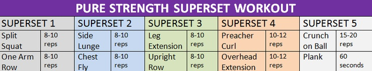 Strength Superset