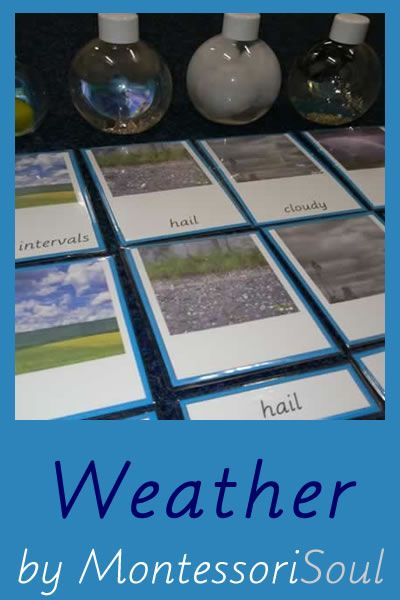 All about Weather activities