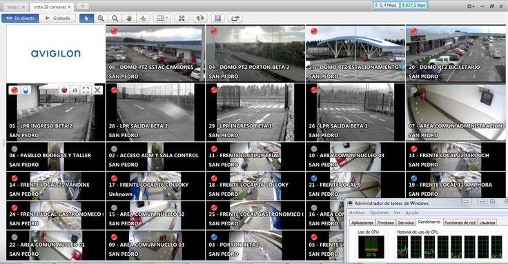Polytrade Chile, Distribuidor Avigilon Oficial. Videovigilancia Megapixel IP http://polytrade.cl/division-tecnologia-y-seguridad/avigilon-products/software/
