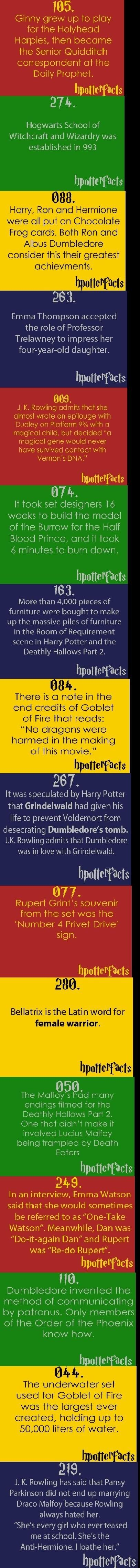 More HP Facts