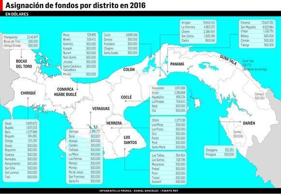El mapa de la descentralización