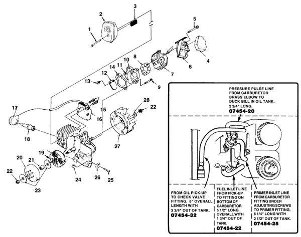 42 Homelite Xl Chainsaw Parts Diagram Im9p di 2020
