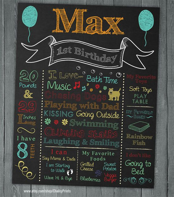 Boy or Girl First Birthday Chalkboard - Chalkboard Sign - Printable Chalkboard Poster - 1st Birthday Deco on Etsy, $25.00