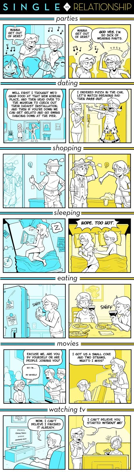 7 Differences Between Being Single and Being in a Relationship...too funny!