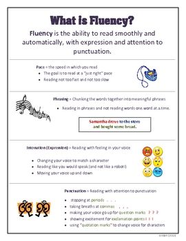"""FREE -- """"What is Fluency?"""" is a great reference sheet which provides an overview of the major parts of fluency. Use it with students to introduce or reinforce fluency in the classroom, or share with parents to reinforce skills at home!     Please take a moment to rate my product and share your feedback!     Be sure to check out the other products in my store!"""