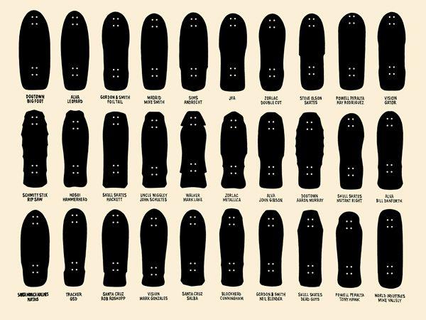 boards boards boards boards: Boards Boards, Decapit Animal, Skateboard Decks, Skateboard Shape, Classic Shape, Mike Giant, Skateboard Prints, Giant Classic, Schools Skateboard