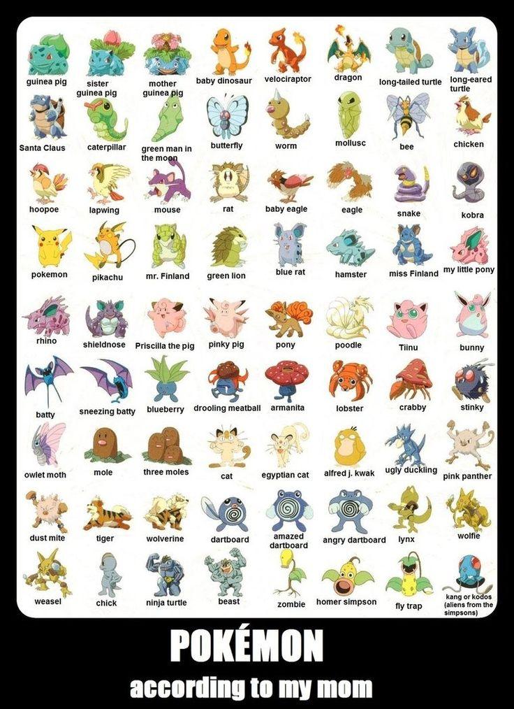 pin by pandalord108 on pokemon pokemon names pok233mon