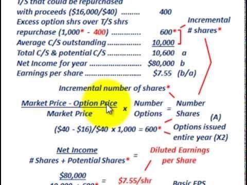 Options trading best stocks