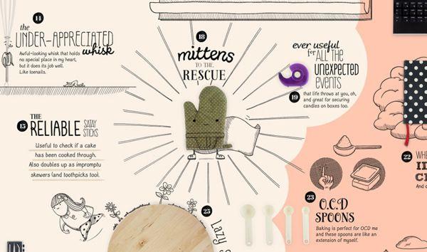 The Production Kitchen by Kilo Studio , via Behance