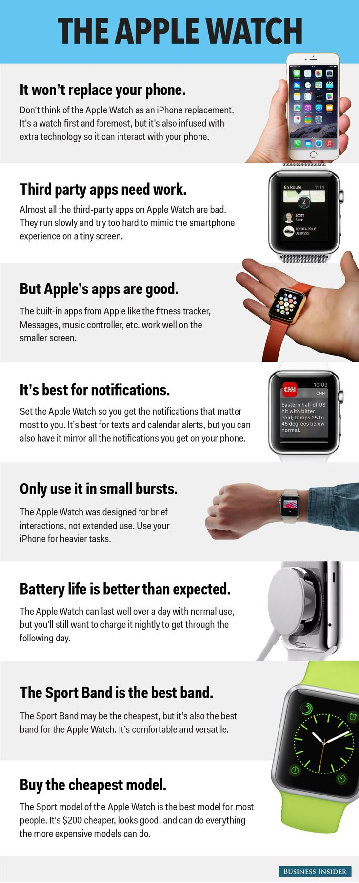 Should you buy the Apple Watch?
