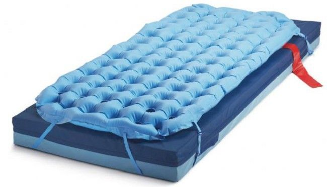 Increasing Occurrence of Pressure Ulcer is Anticipated to Impel the Growth of Pressure Relief Mattress Market in Future, According to Research Nester