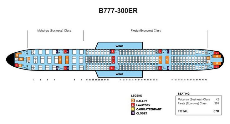 philippine airlines boeing 777 300er aircraft seating. Black Bedroom Furniture Sets. Home Design Ideas