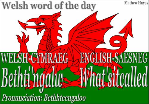 Welshword of theday: Bethti'ngalw/What'sitcalled