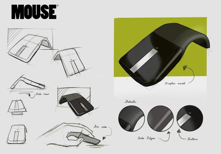 industrial design produc presentation composition - Google Search