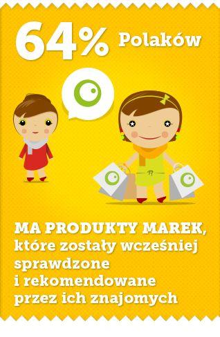 #rekomendujto #buzzmedia #marketingrekomendacji #WOMM #lideropinii #ambasadormarki http://nowymarketing.pl/a/852,ja-polecam-ty-polecasz-nam-polecaja-czyli-polacy-rekomenduja-badanie-marketingu-rekomendacji-i-infografika-od-buzz-media-i-maison