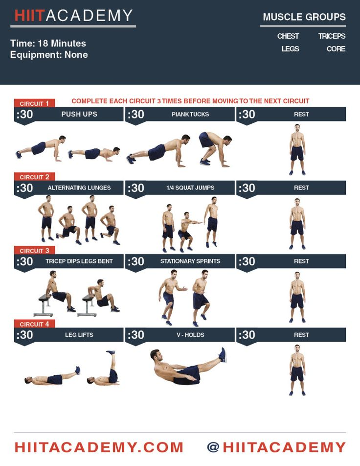 Bust out this Total Bodyweight HIIT Workout in just 18 minutes from hiitacademy.com!