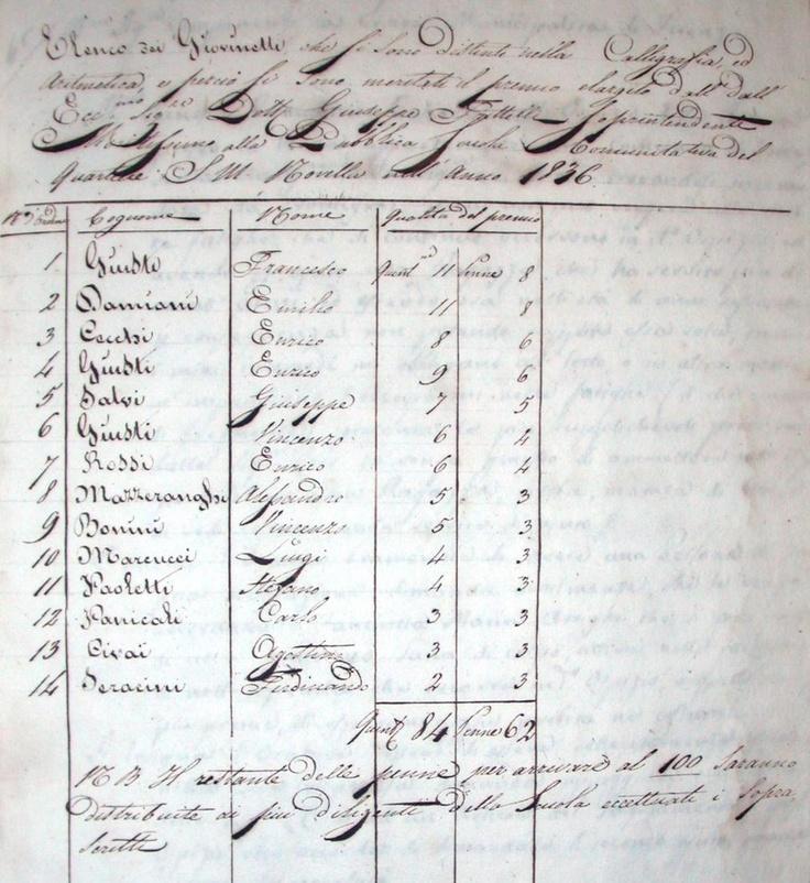 ♕ℛ. Firenze. Premi ai più bravi! Prospetto degli alunni della scuola di S. Maria Novella premiati nell'anno 1836 con penne e quaderni