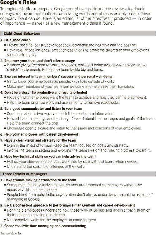 Best Respect Model Images On   Employee Engagement