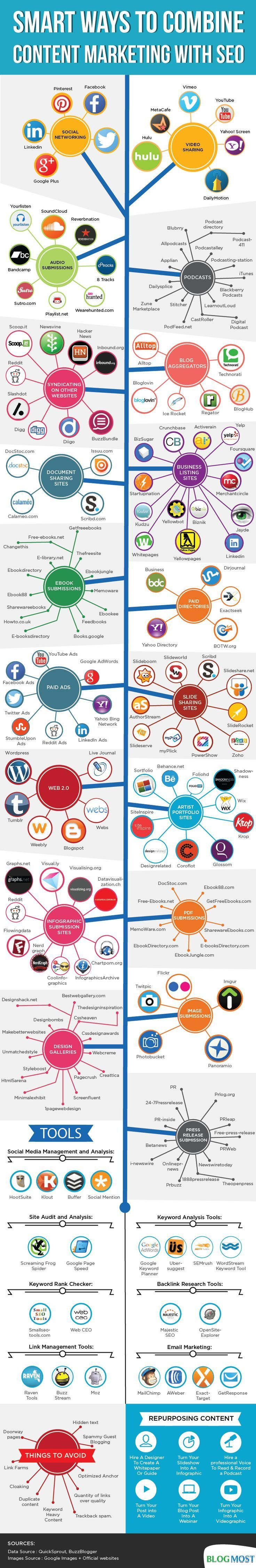 #Infographic on some smart ways to combine content marketing with search engine optimization available at http://Webmag.co   Digital Resources for Net Professionals from #WebsiteMagazine
