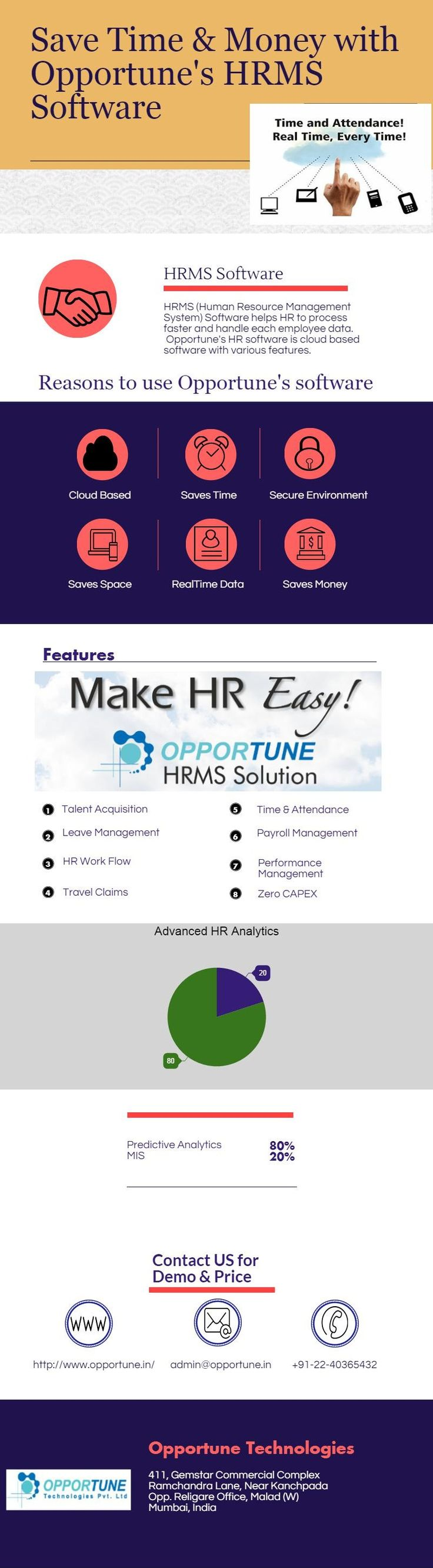 If you are looking for HRMS software ? We are leading provider of HR Software and Analytics at best price.   http://www.opportune.in/opt-hrms-software/