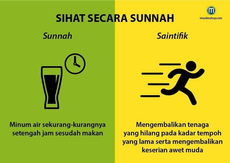 Minum