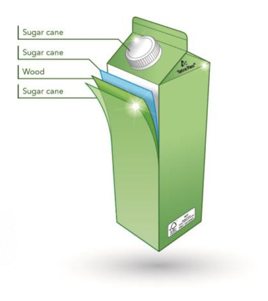 Tetra Pak lanceert eerste verpakking volledig gemaakt van hernieuwbare biobased materialen