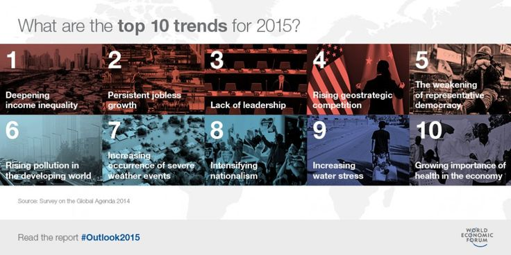 Outlook on the Global Agenda 2015 - Reports - World Economic Forum