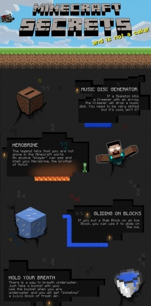 10 Well-Kept Minecraft Secrets. It would be epic to know something about minecraft that my boys don't!
