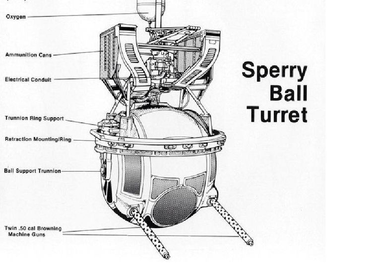 ball turret diagram b 17 bomber wwii seed bank ball turret diagram b 17 bomber wwii seed bank test test and photos