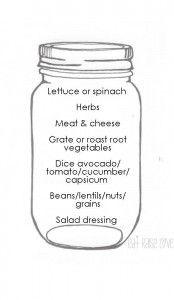 Mason Jar Salad – Roast Vegetable Medley Recipe. Vegetarian, Gluten Free, Dairy Free and Delicious!