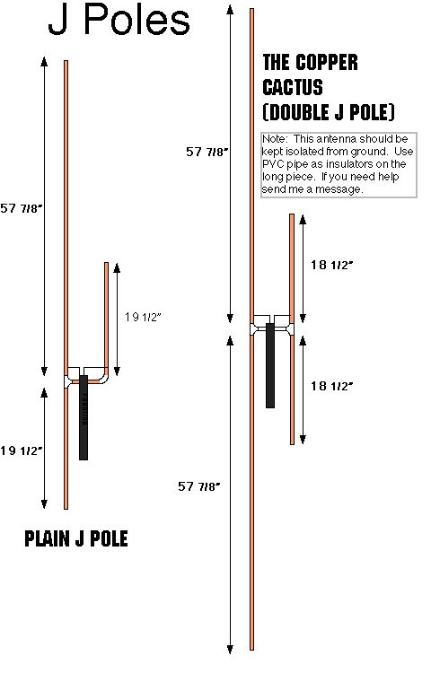Image result for dual band dipole antenna design