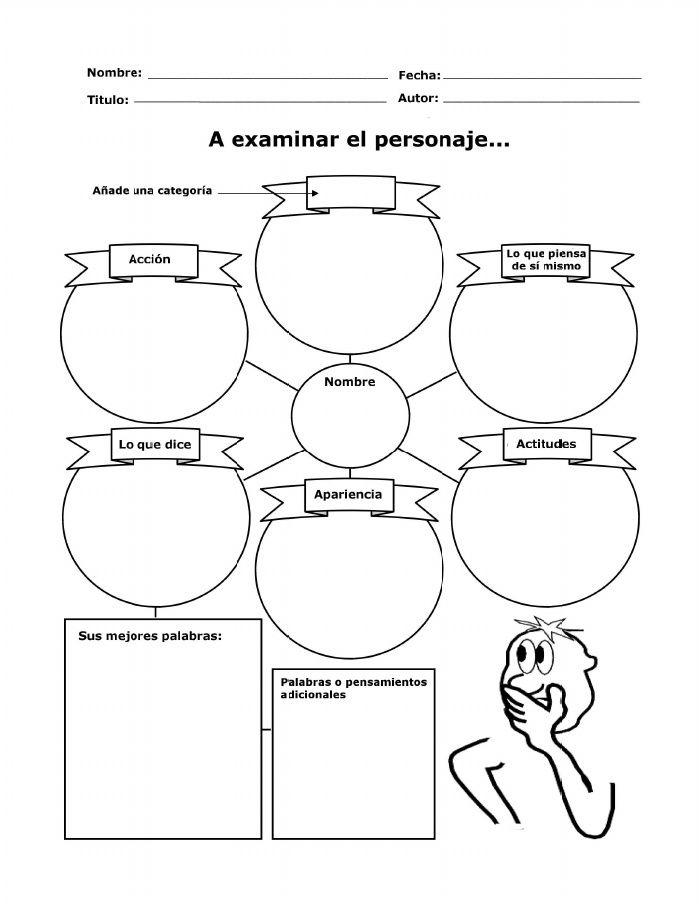 Organizador a Examinar El Personaje | Scribd