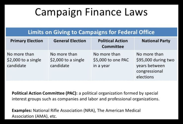 an analysis of campaign finance in american political races Campaign finance is at the very heart of complaints about elections  the degree  to which americans are fed up with the influence of money on politics   whatever the interpretation, the ruling inarguably allowed wealthy.