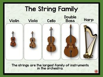 Are you teaching a unit on Instrument Families? Check out these Instruments of the Orchestra pictures / posters!     ♫ CLICK through to read more or Re-PIN for later! ♫